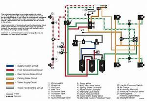 Peterbilt Air Brake System Diagram Tractor