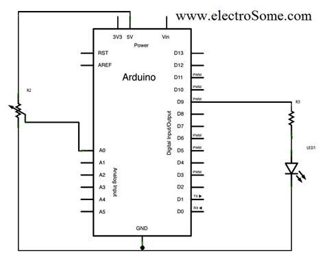 Pwm Pulse Width Modulation Using Arduino