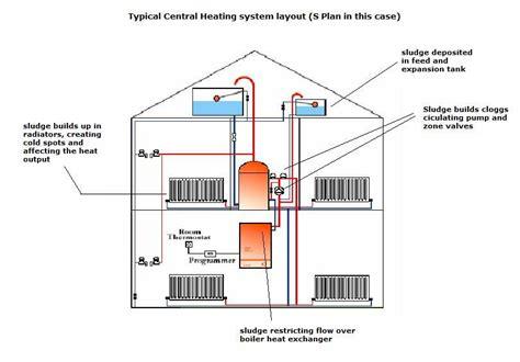 central heating installation and maintenance cjmh ltd