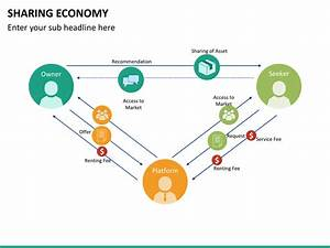 Sharing Economy Powerpoint Template