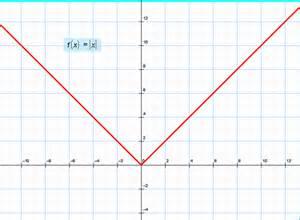 график функции x в квадрате плюс 4