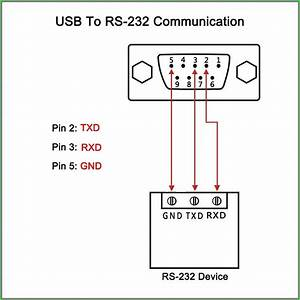 Rs232 To Rj45 Wiring Diagram from tse1.mm.bing.net