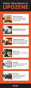 Side Effects Of Lipozene Diet Pills
