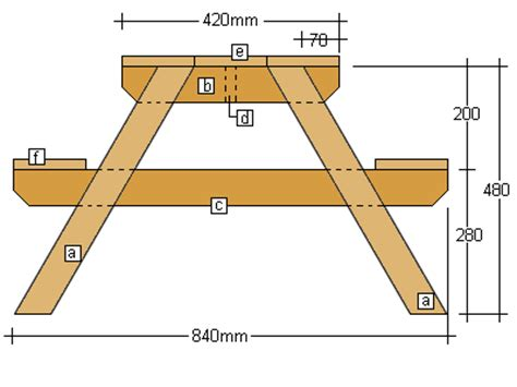 Picnic Bench Dimensions by Picnic Table Free Plans