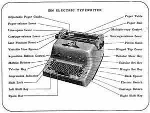 Typewriter Manuals