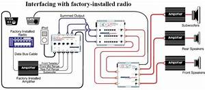 Wiring Diagram For Car Stereo System