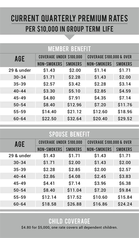 group term life insurance tax table 2017 life insurance over 50 000 taxable raipurnews