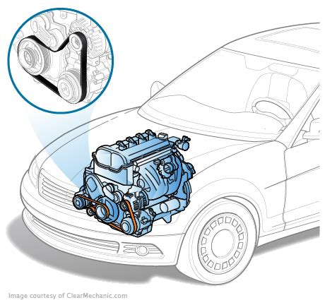 nissan rogue serpentine belt replacement cost estimate