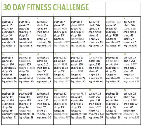 Full Body 30-Day Workout Challenge