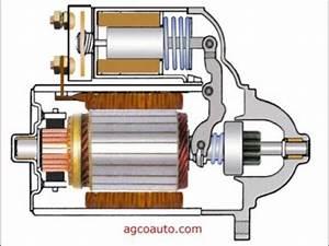 Starter Pinion Gear Schematic