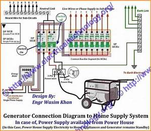 Home Electrical Fuse Box Diagram
