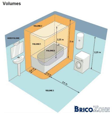 transfo 220v 12v dans salle de bains