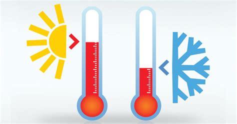 Meteorologia: Como interpretar as informações da previsão ...