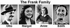 32 Anne Frank R.I.P ♥ ideas | anne frank, anne, franks