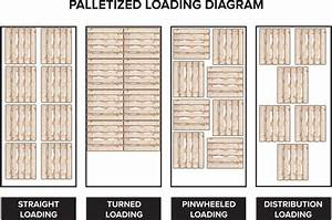 34 Trailer Pallet Loading Diagram