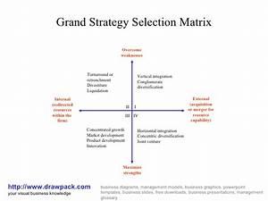 Strategy Matrix Gallery