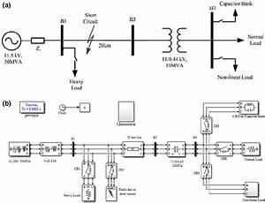 A  Electrical Power Distribution System And  B  Simulink