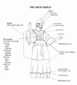 The High Priest Diagram