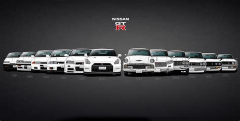 Gtr Generations Wallpaper by Nissan Skyline Evolution History 01 Graphics