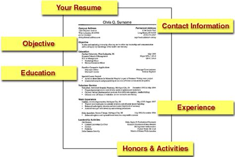 resume format 2017 for experienced meaning top 6 steps to take in sprucing up your resume education short list