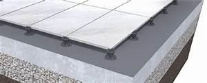 Terrassenplatten Auf Stelzlager : neu und voll im trend keramikplatten f r den ~ Articles-book.com Haus und Dekorationen