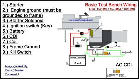 Pole Starter Solenoid Wiring Diagram Free