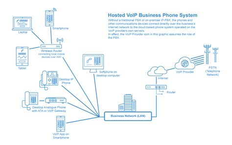 Office Phone System Wiring Diagram by Pbx Phone System Review Telephone Systems Guide