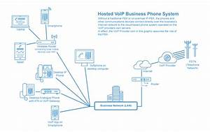 Business Telephone System Diagram