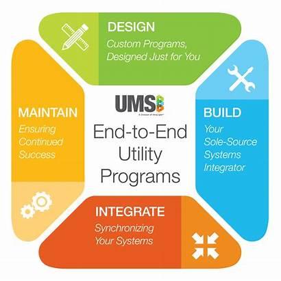 Programs Utility End Ums Smart Billing