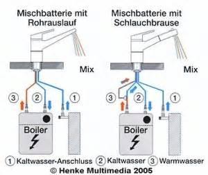 Warmwasserboiler Für Küche : niederdruck armatur k che anschlie en xo23 hitoiro ~ Sanjose-hotels-ca.com Haus und Dekorationen