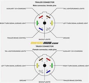 7 Way Connector Wiring Diagram  U2013 Vivresaville Com