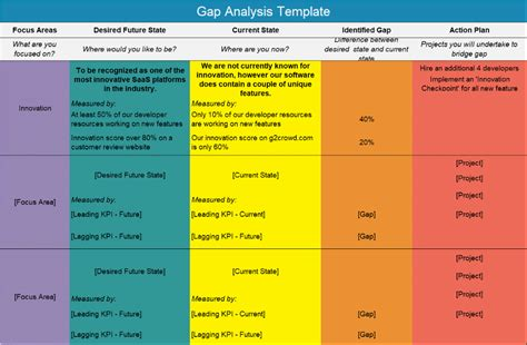 gap analysis guide  template