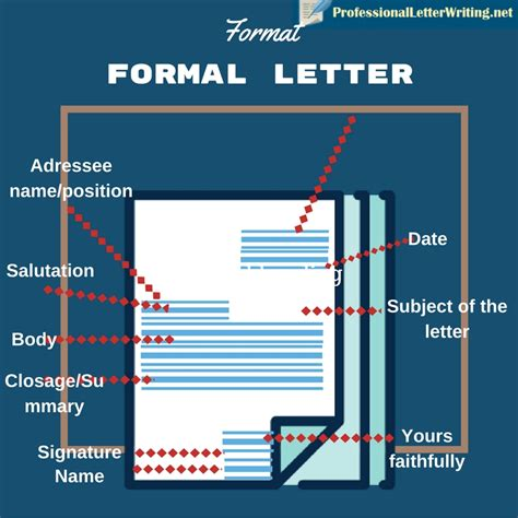 essential types  letters professional letter