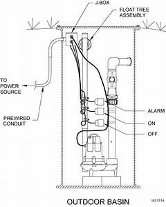 Variable Level Control Switch
