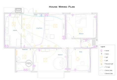House Wiring Plan by All Inclusive Home Electrical Plan Software For Linux