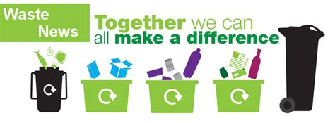 Bins, Rubbish And Recycling Bathnes