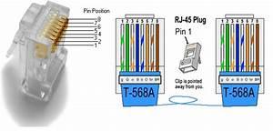 Eia Tia 568 C Wiring Diagram  Redes Cableado Estructurado