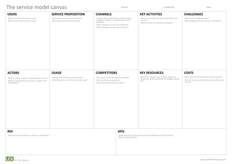 Business Canvas Word Template - Costumepartyrun