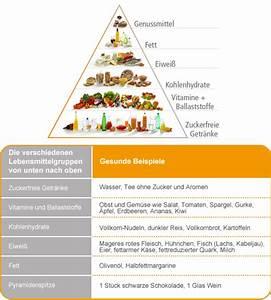 My Kredit Erfahrungen : gesunde ern hrung lebensmittel page 1028 ~ Kayakingforconservation.com Haus und Dekorationen