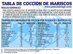 Pedidos Pescados Y Maricos Gil