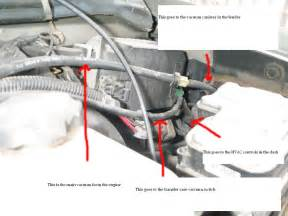 similiar s10 transfer case keywords s10 tail light wiring diagram on vacuum line diagram for 1999 chevy