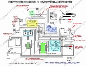 Welding Machine Wiring Diagram Pdf
