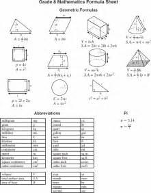 8th Grade Math Formula Sheet