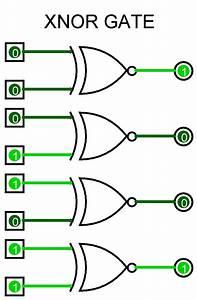 Basics Of Logic Gates With Truth Table  U2013 Ahirlabs