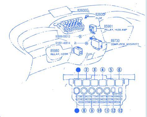 Toyota Previa Dashboard Fuse Box Block Circuit