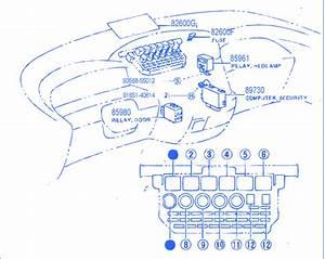 Toyota Previa 1996 Dashboard Fuse Box  Block Circuit
