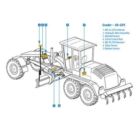 topcon totalcare motor grader