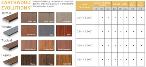 Moisture Shield Decking Colors by Timbertech Composite Decking Cleveland Lumber Co