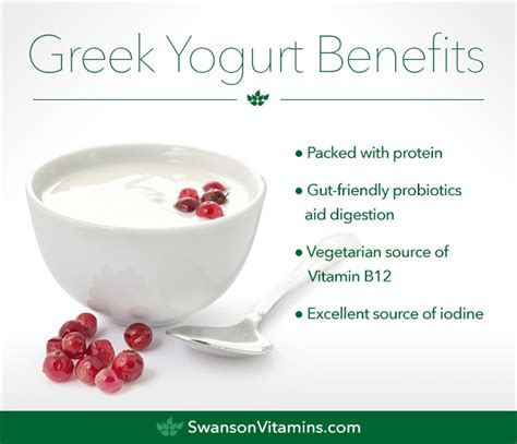 foodreplacement 5 yogurt jpg 9 foods you already eat that are awesome for your health Awesome
