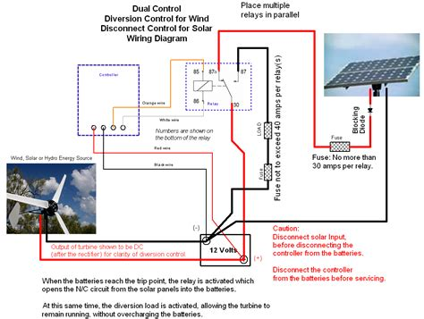 Solar Charge Controller Wiring Diagram by Coleman Air C40 12v 40a 40 Wind Solar Charge